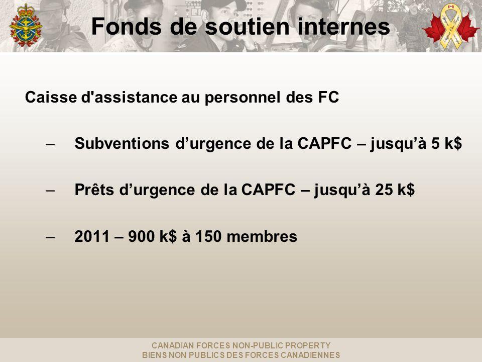 CANADIAN FORCES NON-PUBLIC PROPERTY BIENS NON PUBLICS DES FORCES CANADIENNES Fonds de soutien internes Caisse d assistance au personnel des FC –Subventions durgence de la CAPFC – jusquà 5 k$ –Prêts durgence de la CAPFC – jusquà 25 k$ –2011 – 900 k$ à 150 membres