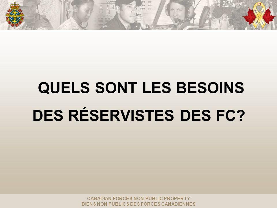 CANADIAN FORCES NON-PUBLIC PROPERTY BIENS NON PUBLICS DES FORCES CANADIENNES QUELS SONT LES BESOINS DES RÉSERVISTES DES FC