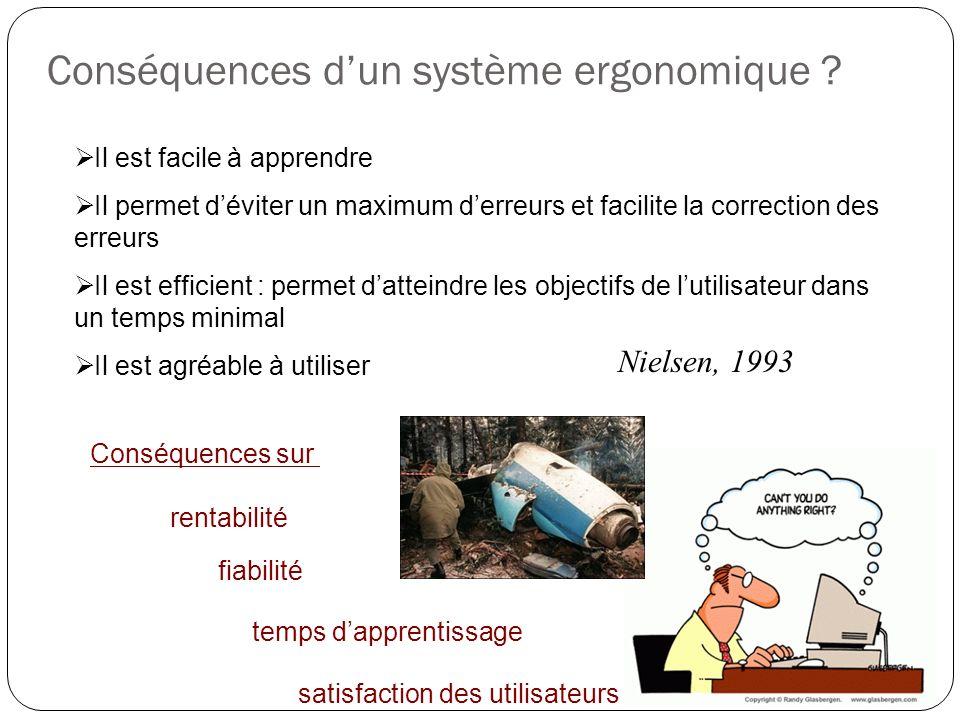 Conséquences dun système ergonomique .
