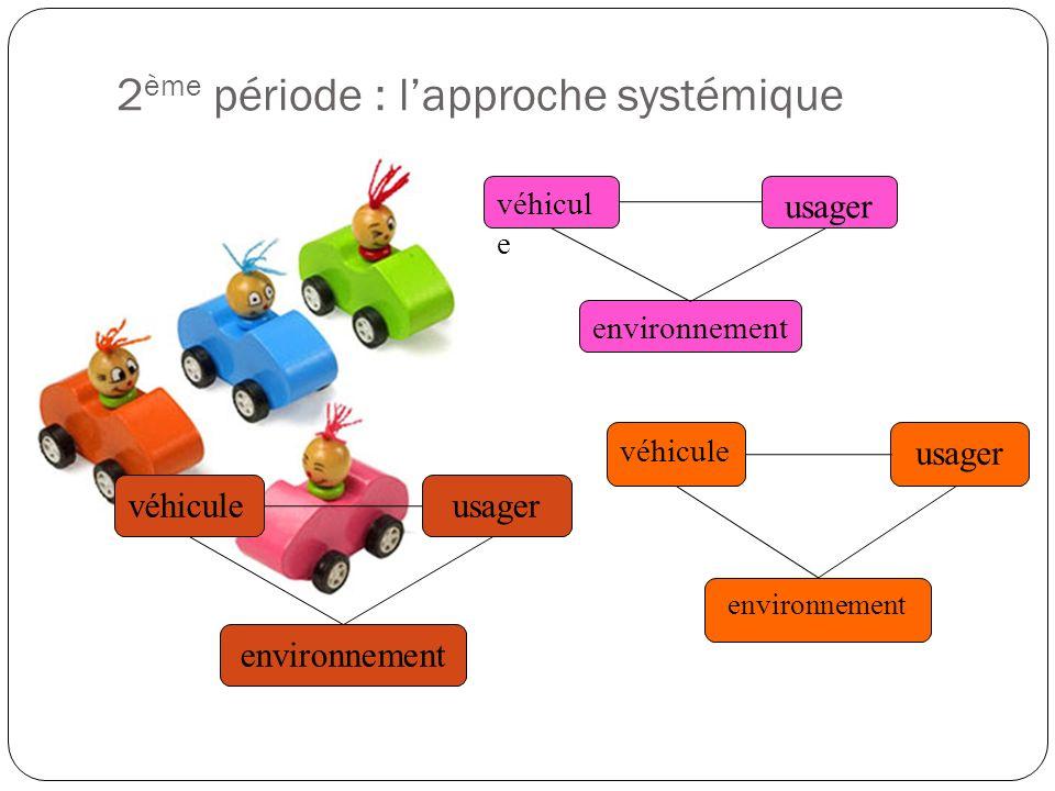 2 ème période : lapproche systémique véhiculeusager environnement véhicule usager environnement véhicul e usager environnement