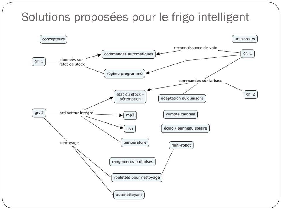 Solutions proposées pour le frigo intelligent