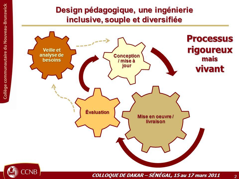 Design pédagogique, une ingénierie inclusive, souple et diversifiée 2 COLLOQUE DE DAKAR – SÉNÉGAL, 15 au 17 mars 2011 Processus rigoureux maisvivant M