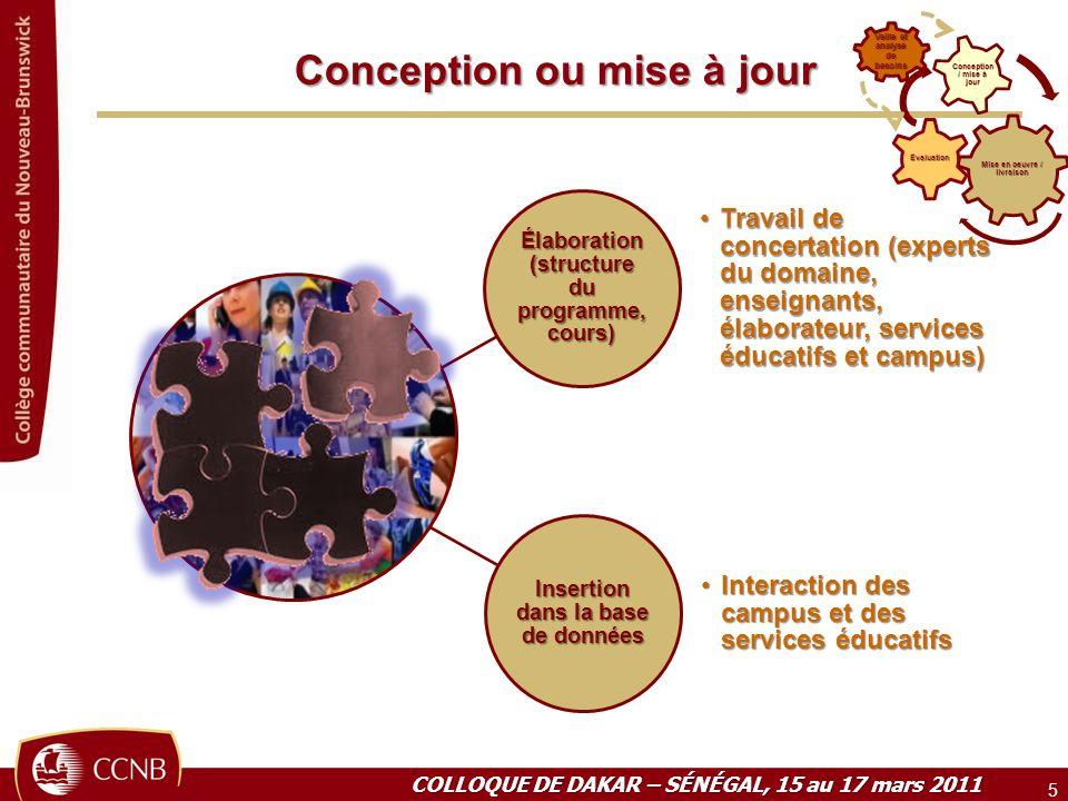 Conception ou mise à jour 5 COLLOQUE DE DAKAR – SÉNÉGAL, 15 au 17 mars 2011 Veille et analyse de besoins Élaboration (structure du programme, cours) T