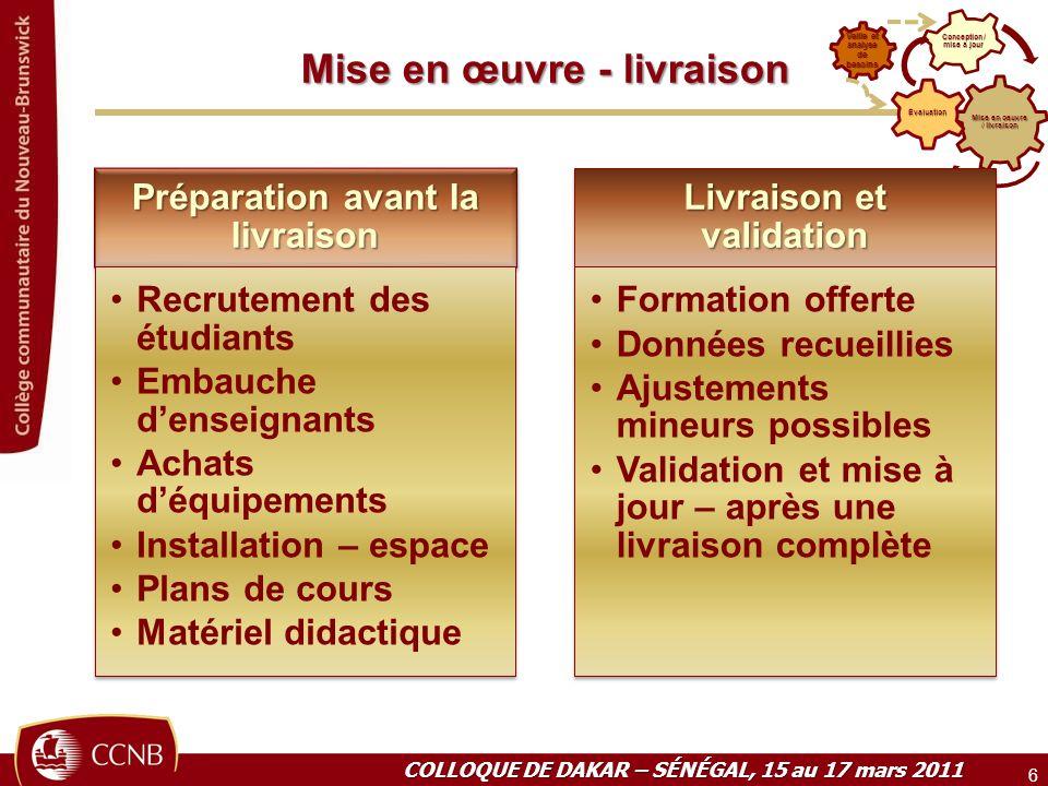 Mise en œuvre - livraison 6 COLLOQUE DE DAKAR – SÉNÉGAL, 15 au 17 mars 2011 Mise en oeuvre / livraison Évaluation Conception / mise à jour Veille et a
