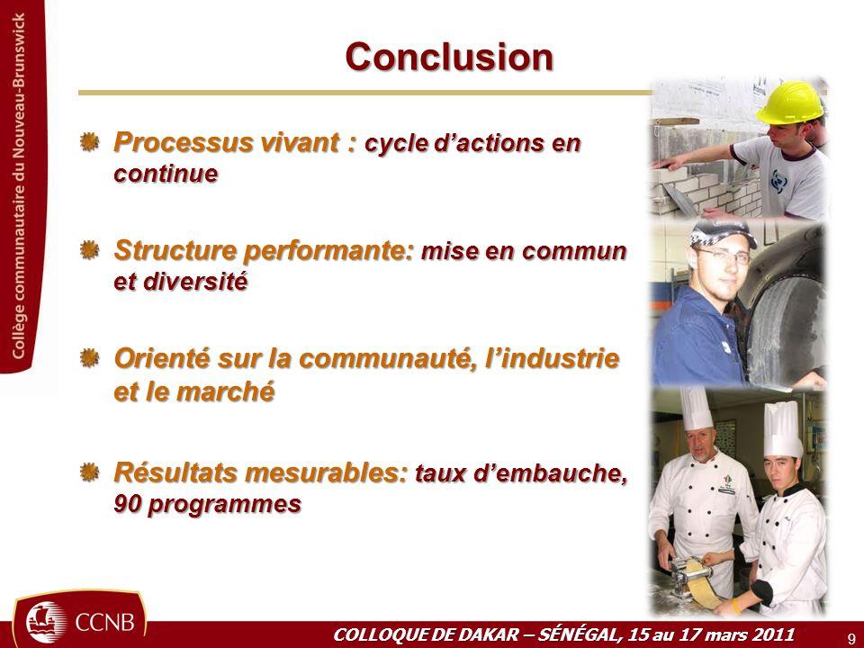 Conclusion Processus vivant : cycle dactions en continue Structure performante: mise en commun et diversité Orienté sur la communauté, lindustrie et l