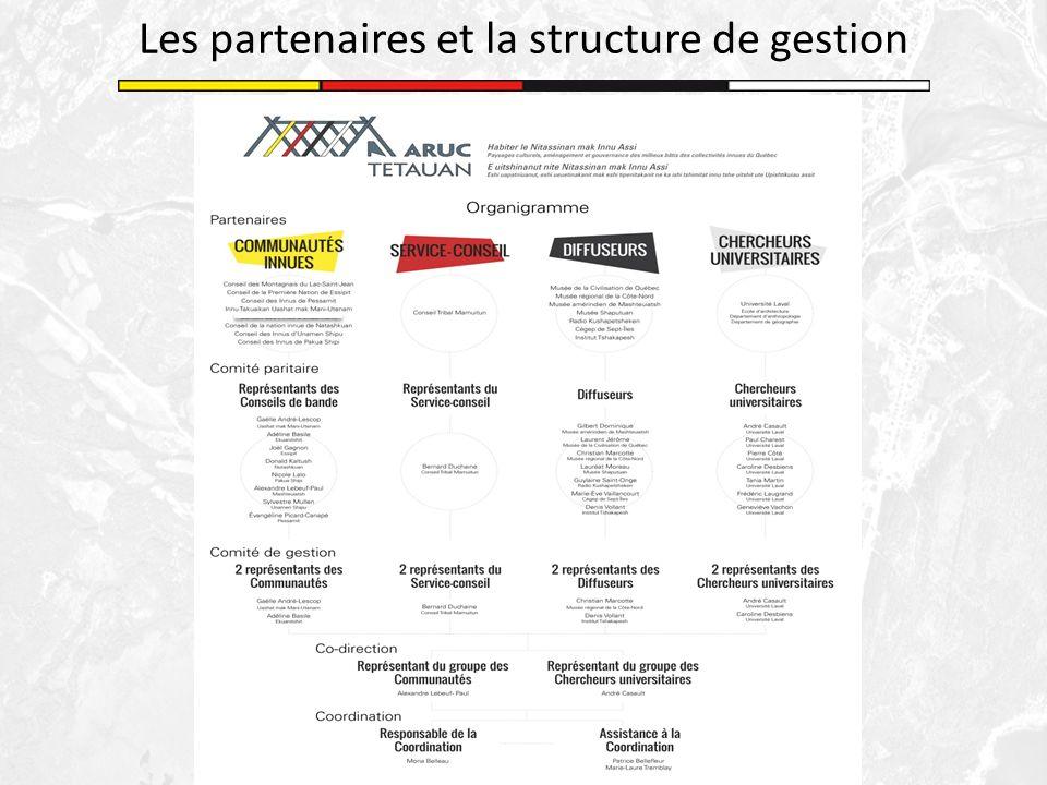 Les partenaires et la structure de gestion