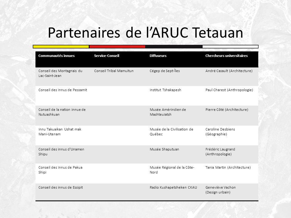 Partenaires de lARUC Tetauan Communautés innuesService-ConseilDiffuseursChercheurs universitaires Conseil des Montagnais du Lac-Saint-Jean Conseil Tri