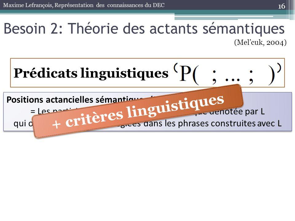 16 Positions actancielles sémantiques (PosASem) = Les participants de la situation linguistique dénotée par L qui ont une position privilégiées dans l