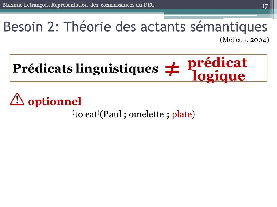 17 Prédicats linguistiques Maxime Lefrançois, Représentation des connaissances du DEC Besoin 2: Théorie des actants sémantiques (Melcuk, 2004) ( to ea