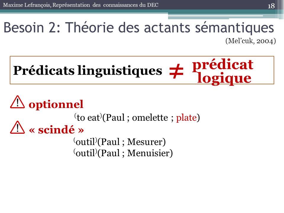 18 Prédicats linguistiques Maxime Lefrançois, Représentation des connaissances du DEC Besoin 2: Théorie des actants sémantiques (Melcuk, 2004) ( outil
