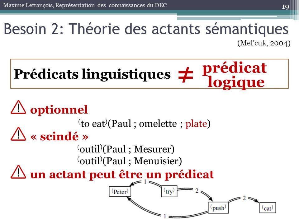 19 Prédicats linguistiques Maxime Lefrançois, Représentation des connaissances du DEC Besoin 2: Théorie des actants sémantiques (Melcuk, 2004) un acta
