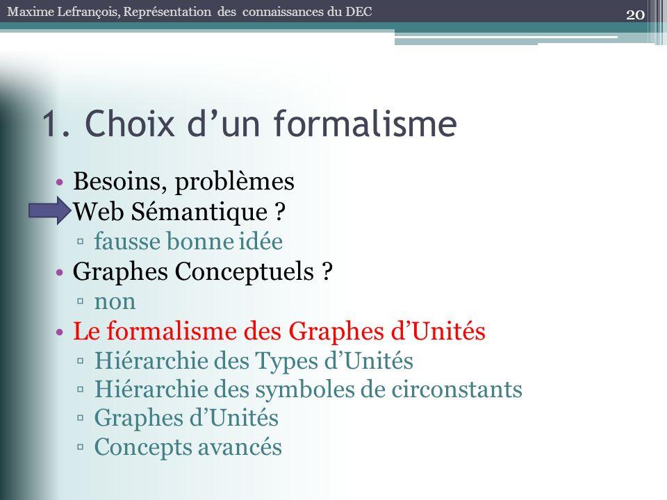 1. Choix dun formalisme 20 Besoins, problèmes Web Sémantique ? fausse bonne idée Graphes Conceptuels ? non Le formalisme des Graphes dUnités Hiérarchi