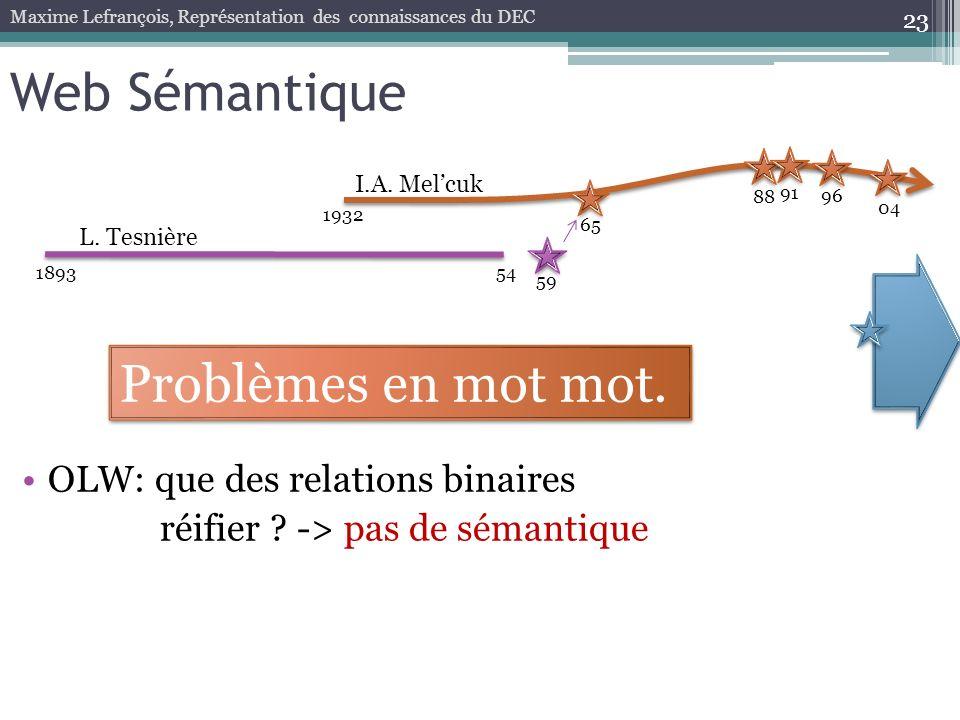 23 Web Sémantique 189354 59 1932 65 88 96 04 L. Tesnière I.A. Melcuk Maxime Lefrançois, Représentation des connaissances du DEC 91 OLW: que des relati