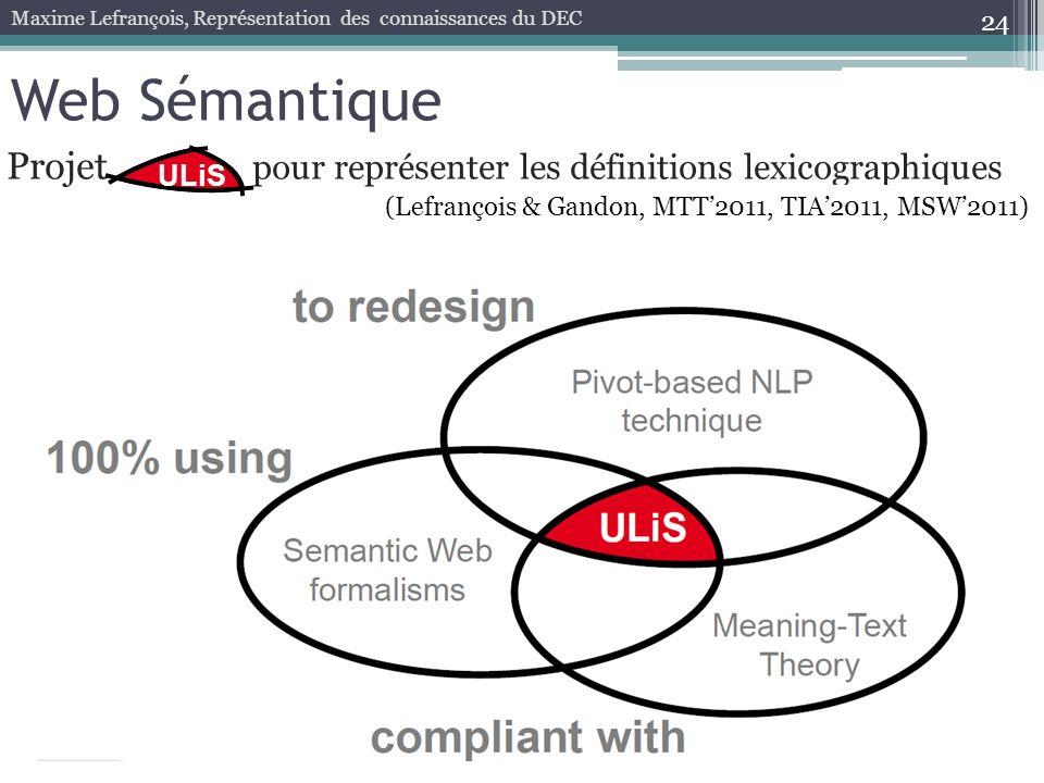 24 Web Sémantique Maxime Lefrançois, Représentation des connaissances du DEC Projet pour représenter les définitions lexicographiques ULiS (Lefrançois