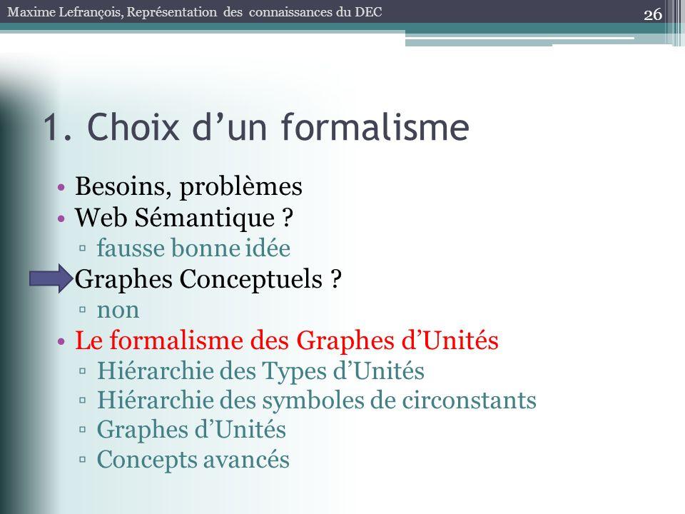 1. Choix dun formalisme 26 Besoins, problèmes Web Sémantique ? fausse bonne idée Graphes Conceptuels ? non Le formalisme des Graphes dUnités Hiérarchi