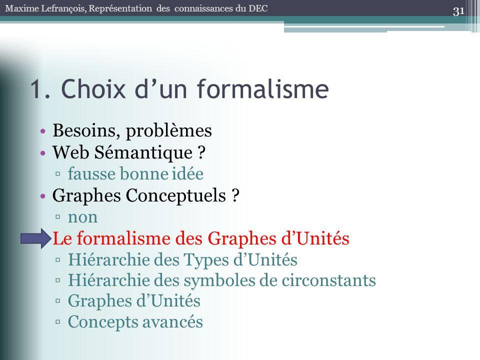 1. Choix dun formalisme 31 Besoins, problèmes Web Sémantique ? fausse bonne idée Graphes Conceptuels ? non Le formalisme des Graphes dUnités Hiérarchi