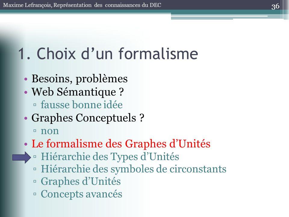 1. Choix dun formalisme 36 Besoins, problèmes Web Sémantique ? fausse bonne idée Graphes Conceptuels ? non Le formalisme des Graphes dUnités Hiérarchi