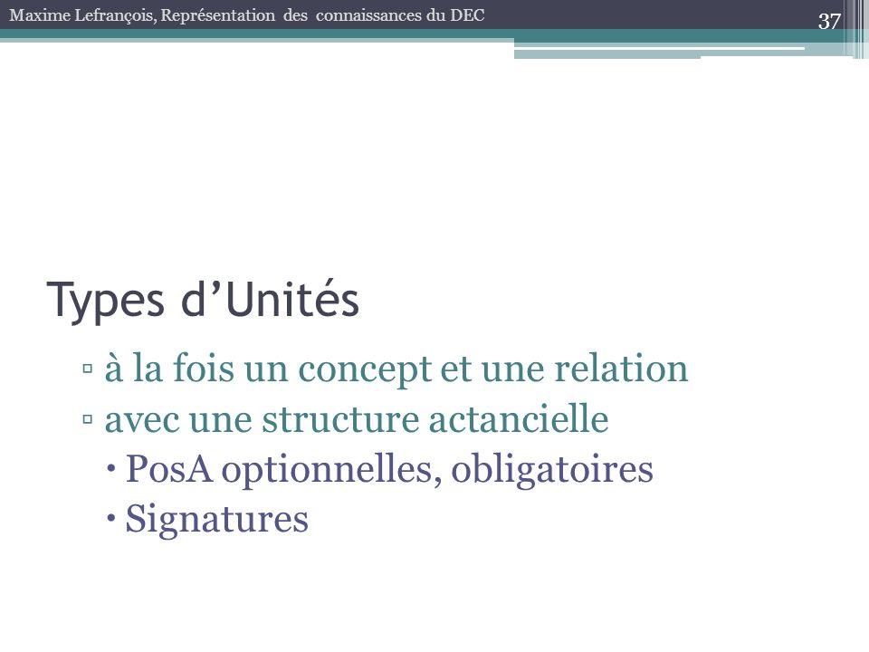 37 Types dUnités Maxime Lefrançois, Représentation des connaissances du DEC à la fois un concept et une relation avec une structure actancielle PosA o