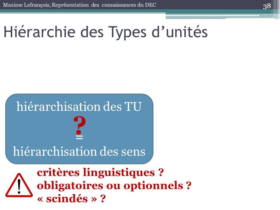 38 Maxime Lefrançois, Représentation des connaissances du DEC critères linguistiques ? obligatoires ou optionnels ? « scindés » ? hiérarchisation des