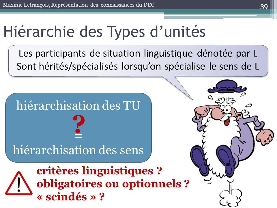 39 Maxime Lefrançois, Représentation des connaissances du DEC Hiérarchie des Types dunités critères linguistiques ? obligatoires ou optionnels ? « sci