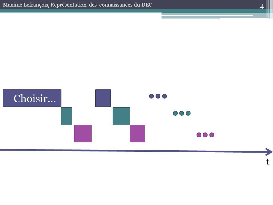 Graphes dUnités Support Graphe dunité Nœuds unités Étiquettes Triplets actanciels Triplets circonstanciels Equivalences déclarées de nœuds unités 45 Maxime Lefrançois, Représentation des connaissances du DEC
