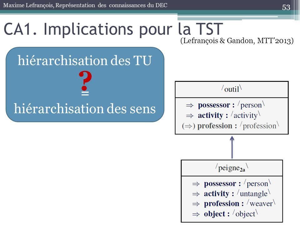 CA1. Implications pour la TST 53 (Lefrançois & Gandon, MTT2013) Maxime Lefrançois, Représentation des connaissances du DEC hiérarchisation des TU = hi