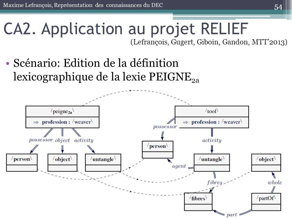 CA2. Application au projet RELIEF Scénario: Edition de la définition lexicographique de la lexie PEIGNE 2a 54 Maxime Lefrançois, Représentation des co