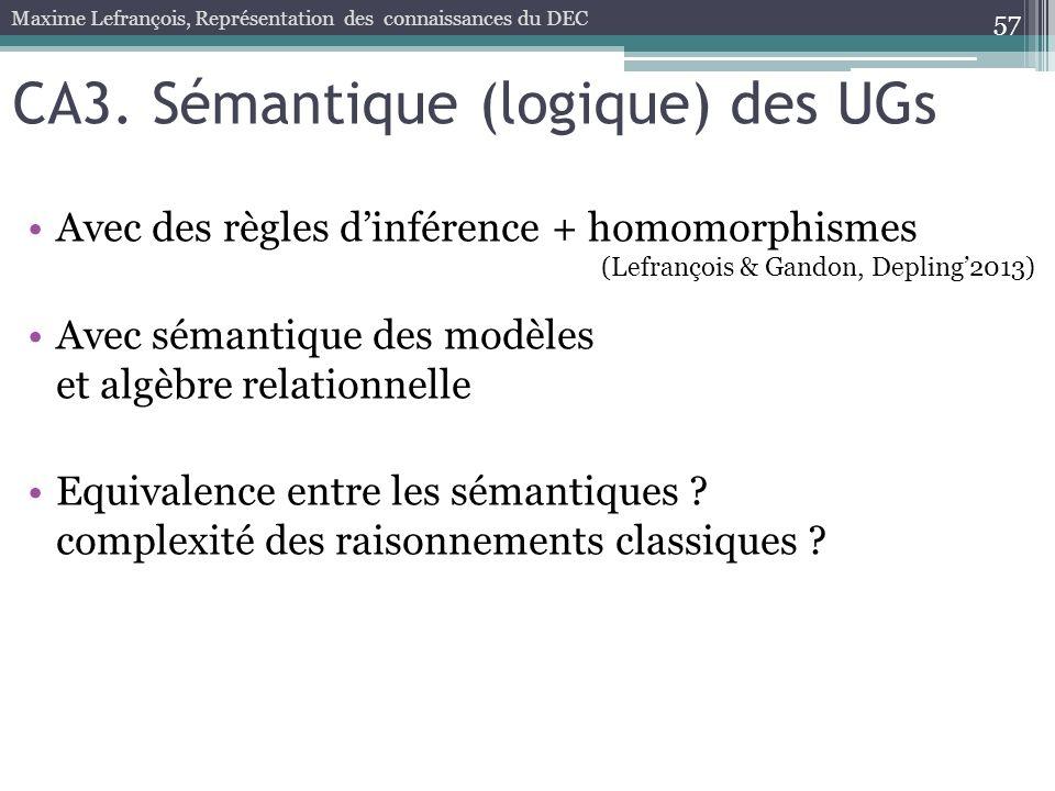 CA3. Sémantique (logique) des UGs Avec des règles dinférence + homomorphismes Avec sémantique des modèles et algèbre relationnelle Equivalence entre l
