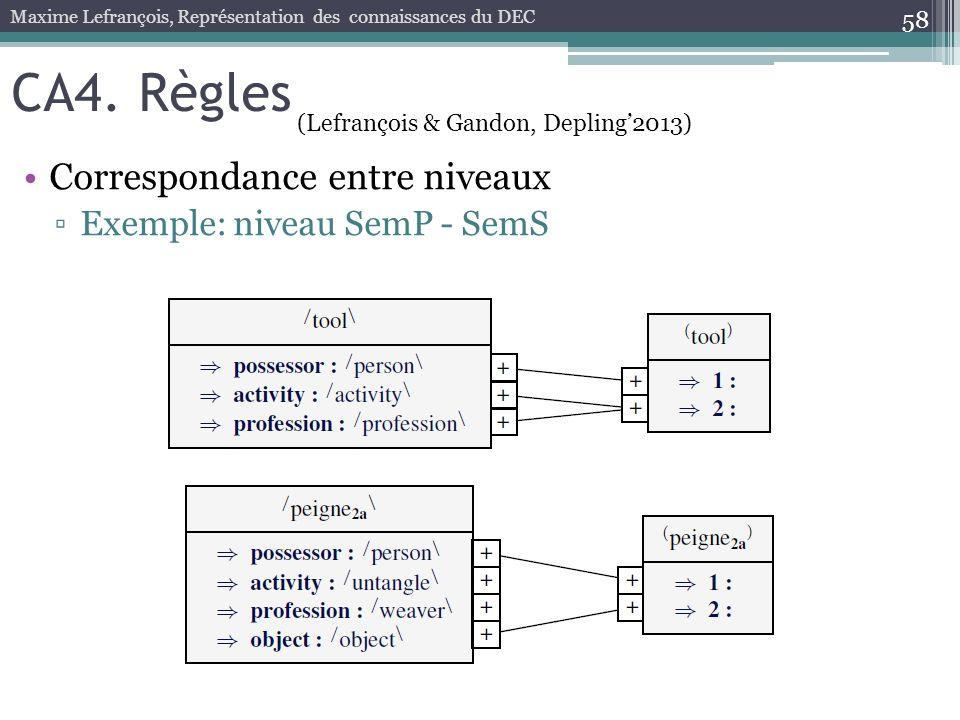 Correspondance entre niveaux Exemple: niveau SemP - SemS 58 (Lefrançois & Gandon, Depling2013) Maxime Lefrançois, Représentation des connaissances du