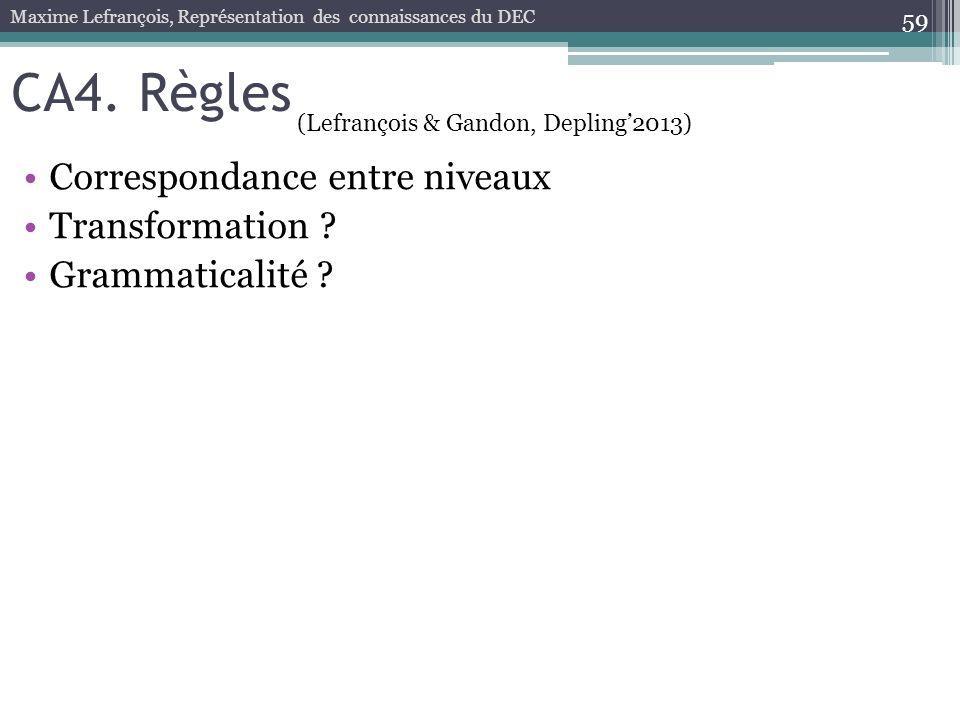 59 Maxime Lefrançois, Représentation des connaissances du DEC Correspondance entre niveaux Transformation ? Grammaticalité ? (Lefrançois & Gandon, Dep