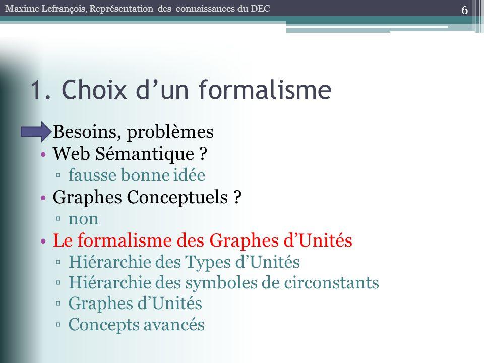 1. Choix dun formalisme 6 Besoins, problèmes Web Sémantique ? fausse bonne idée Graphes Conceptuels ? non Le formalisme des Graphes dUnités Hiérarchie