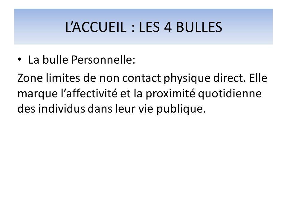 LACCUEIL : LES 4 BULLES La bulle Personnelle: Zone limites de non contact physique direct. Elle marque laffectivité et la proximité quotidienne des in
