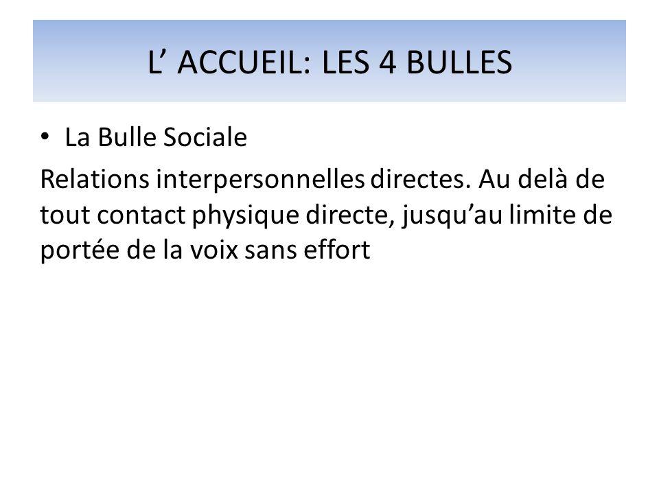 L ACCUEIL: LES 4 BULLES La Bulle Sociale Relations interpersonnelles directes. Au delà de tout contact physique directe, jusquau limite de portée de l