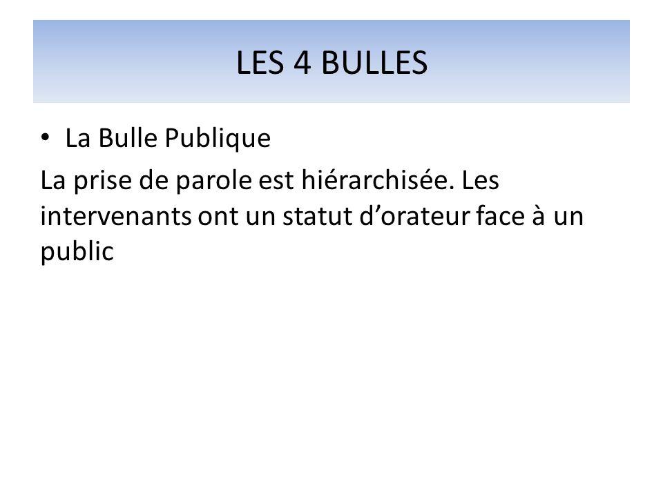 LES 4 BULLES La Bulle Publique La prise de parole est hiérarchisée. Les intervenants ont un statut dorateur face à un public