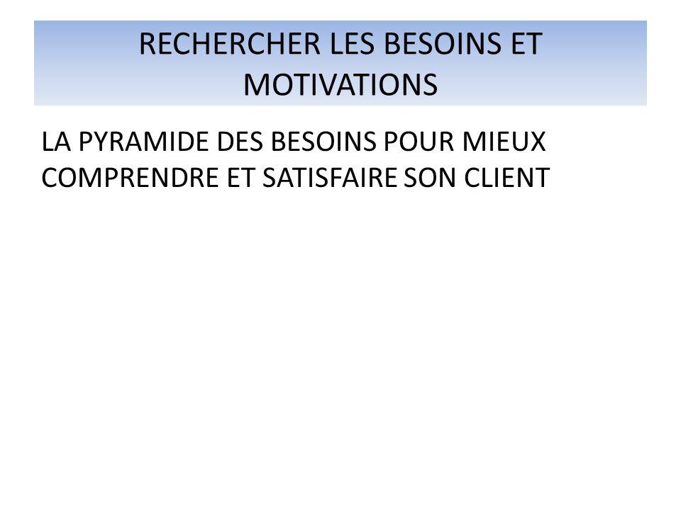 RECHERCHER LES BESOINS ET MOTIVATIONS LA PYRAMIDE DES BESOINS POUR MIEUX COMPRENDRE ET SATISFAIRE SON CLIENT