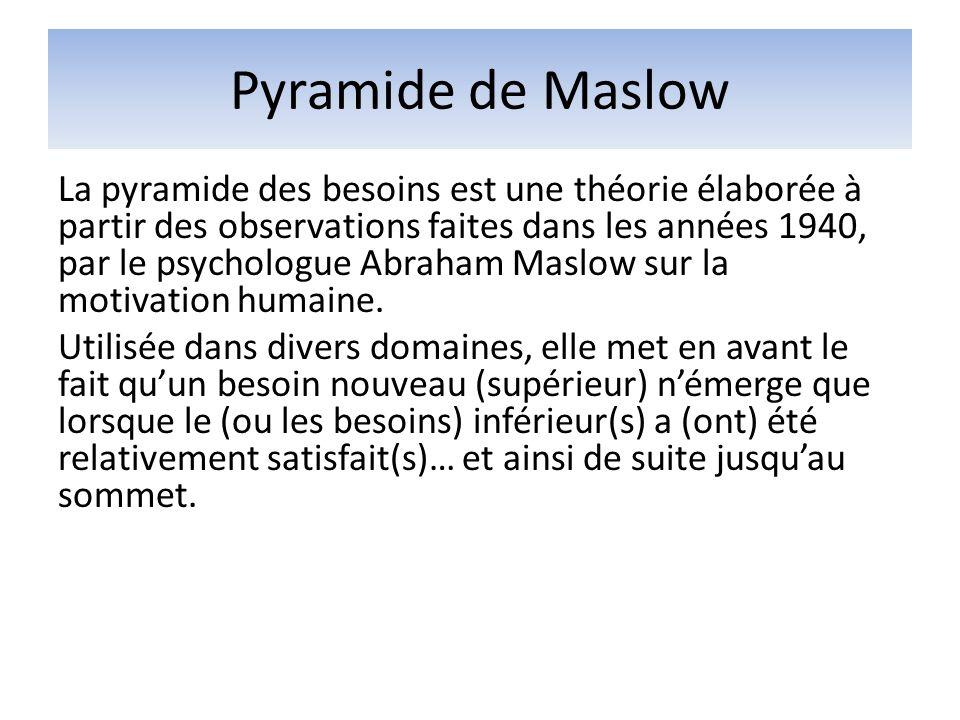 Pyramide de Maslow La pyramide des besoins est une théorie élaborée à partir des observations faites dans les années 1940, par le psychologue Abraham Maslow sur la motivation humaine.