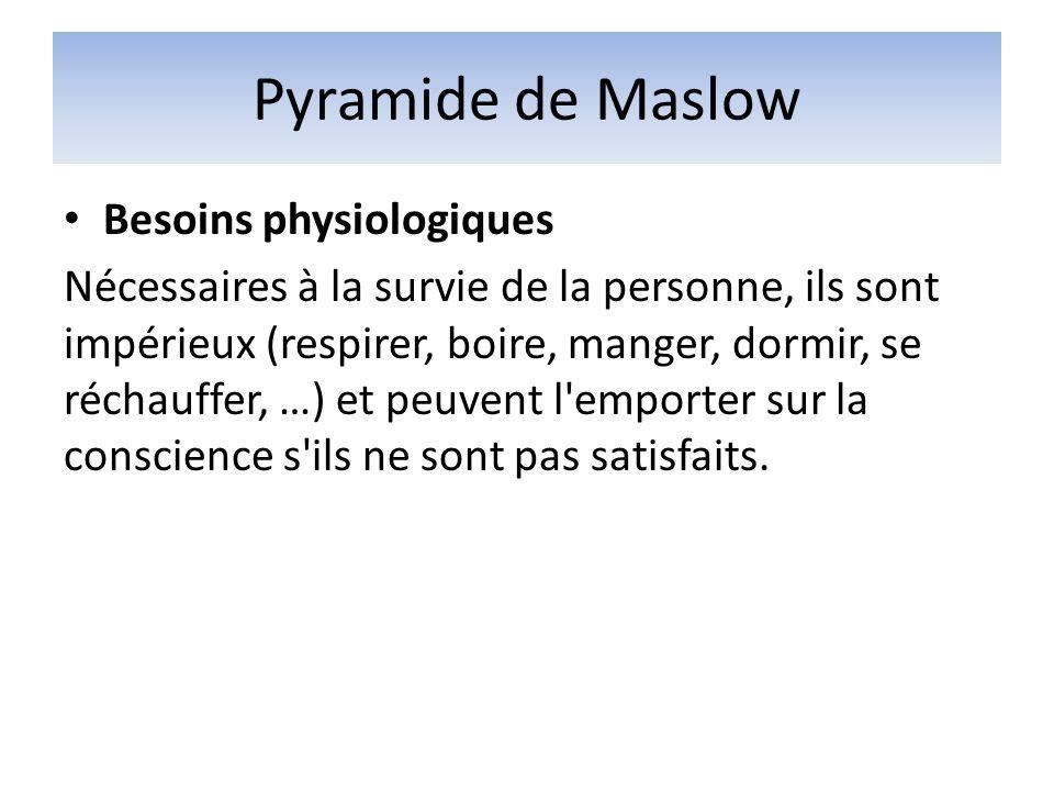 Pyramide de Maslow Besoins physiologiques Nécessaires à la survie de la personne, ils sont impérieux (respirer, boire, manger, dormir, se réchauffer, …) et peuvent l emporter sur la conscience s ils ne sont pas satisfaits.