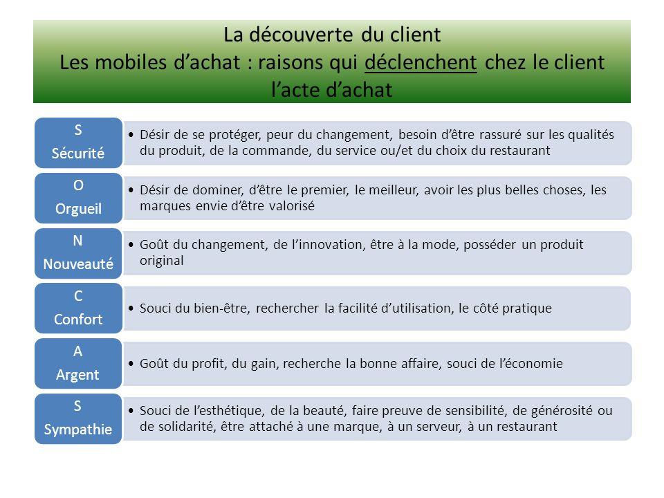 La découverte du client Les mobiles dachat : raisons qui déclenchent chez le client lacte dachat Désir de se protéger, peur du changement, besoin dêtr