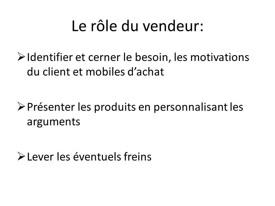 Le rôle du vendeur: Identifier et cerner le besoin, les motivations du client et mobiles dachat Présenter les produits en personnalisant les arguments Lever les éventuels freins