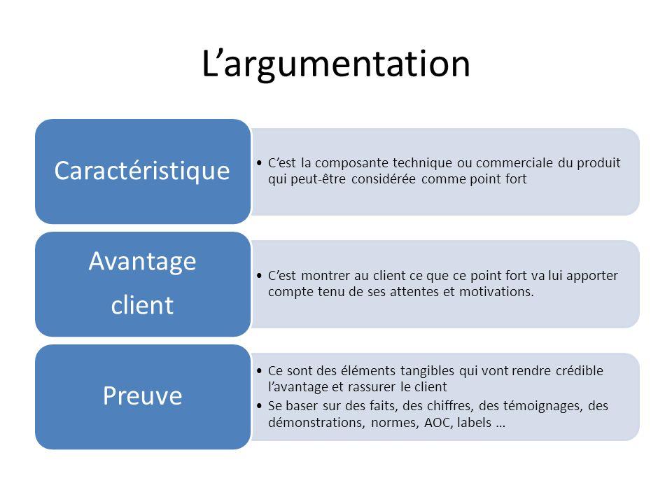 Largumentation Cest la composante technique ou commerciale du produit qui peut-être considérée comme point fort Caractéristique Cest montrer au client ce que ce point fort va lui apporter compte tenu de ses attentes et motivations.