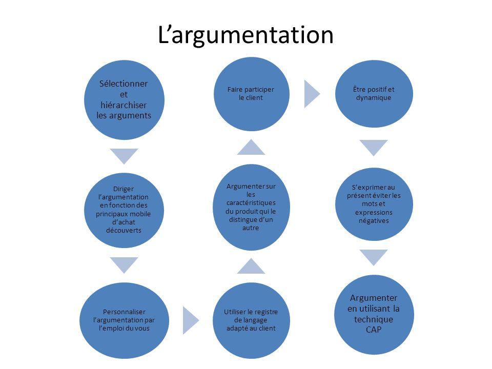 Largumentation Sélectionner et hiérarchiser les arguments Diriger largumentation en fonction des principaux mobile dachat découverts Personnaliser lar