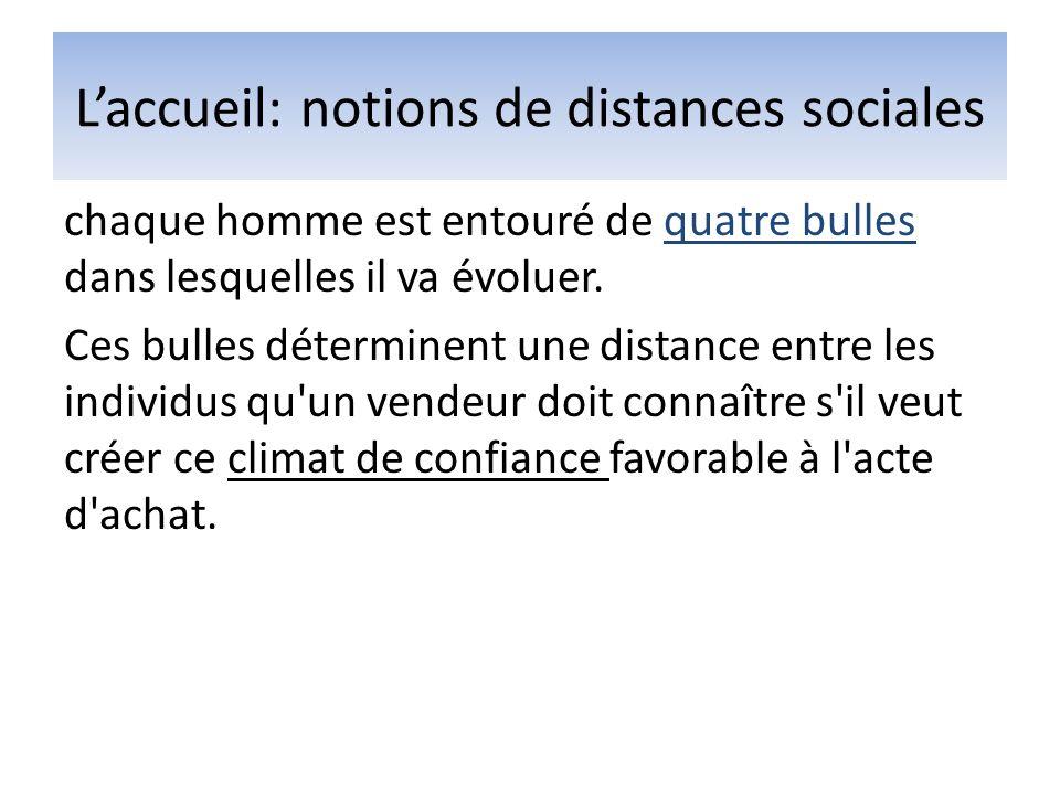 Laccueil: notions de distances sociales chaque homme est entouré de quatre bulles dans lesquelles il va évoluer. Ces bulles déterminent une distance e