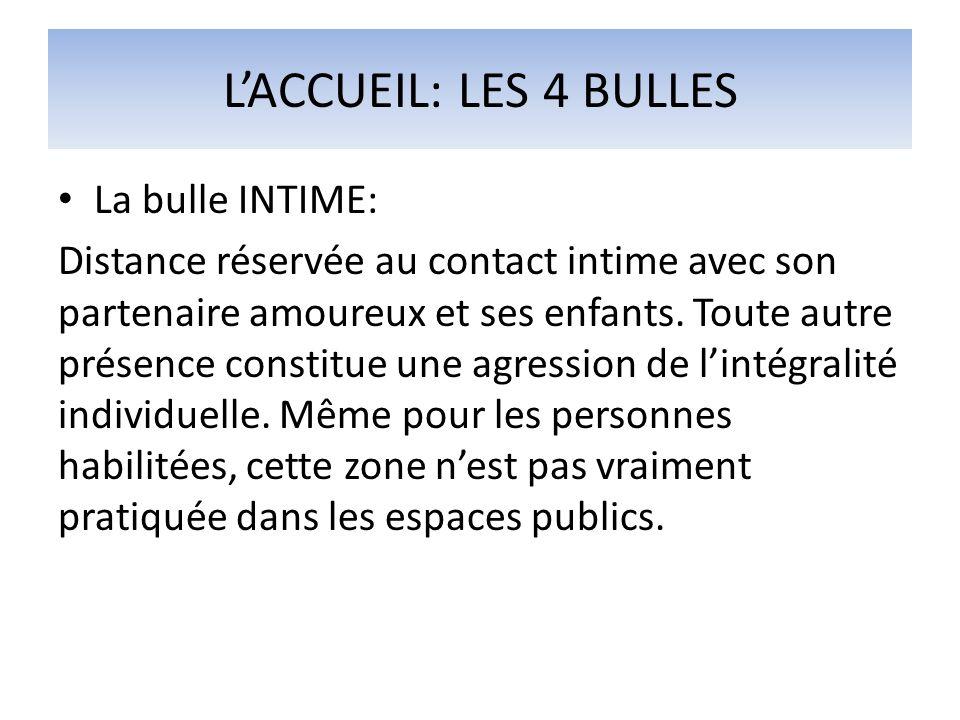 LACCUEIL: LES 4 BULLES La bulle INTIME: Distance réservée au contact intime avec son partenaire amoureux et ses enfants. Toute autre présence constitu