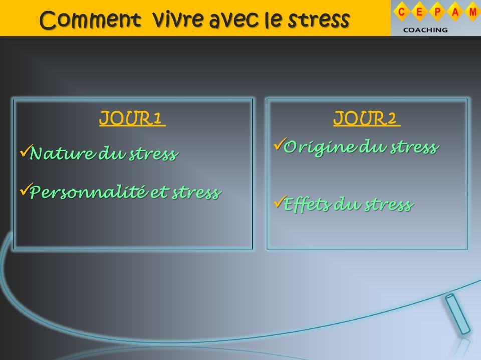 Comment vivre avec le stress JOUR 1 Nature du stress Nature du stress Personnalité et stress Personnalité et stress JOUR 2 Origine du stress Origine du stress Effets du stress Effets du stress
