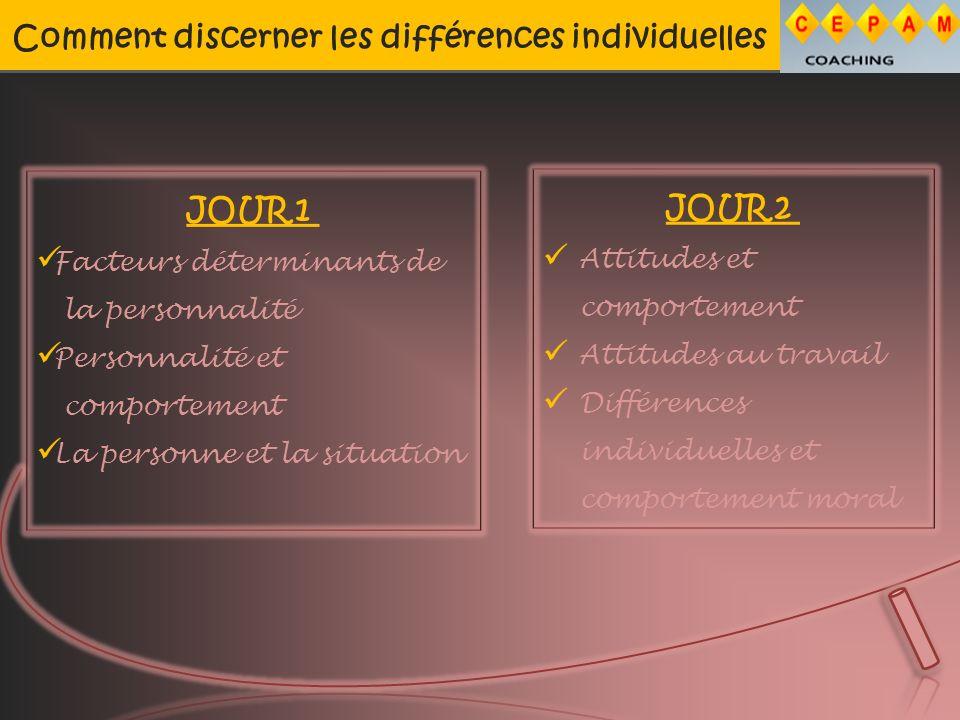 Comment discerner les différences individuelles JOUR 1 Facteurs déterminants de la personnalité Personnalité et comportement La personne et la situation JOUR 2 Attitudes et comportement Attitudes au travail Différences individuelles et comportement moral