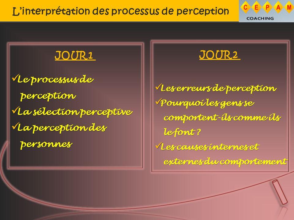 Linterprétation des processus de perception JOUR 1 Le processus de Le processus de perception perception La sélection perceptive La sélection perceptive La perception des La perception des personnes personnes JOUR 2 Les erreurs de perception Les erreurs de perception Pourquoi les gens se Pourquoi les gens se comportent-ils comme ils comportent-ils comme ils le font .