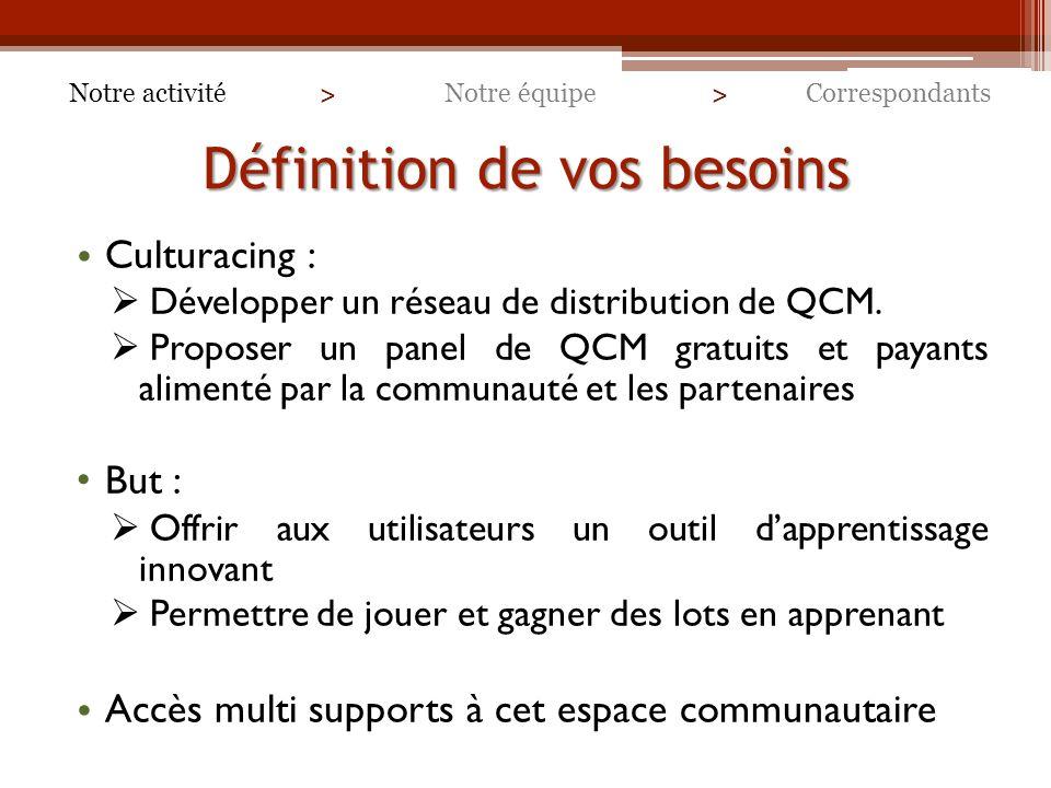 Définition de vos besoins Culturacing : Développer un réseau de distribution de QCM.