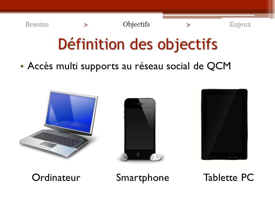 Définition des objectifs Accès multi supports au réseau social de QCM Ordinateur Smartphone Tablette PC BesoinsEnjeuxObjectifs > >