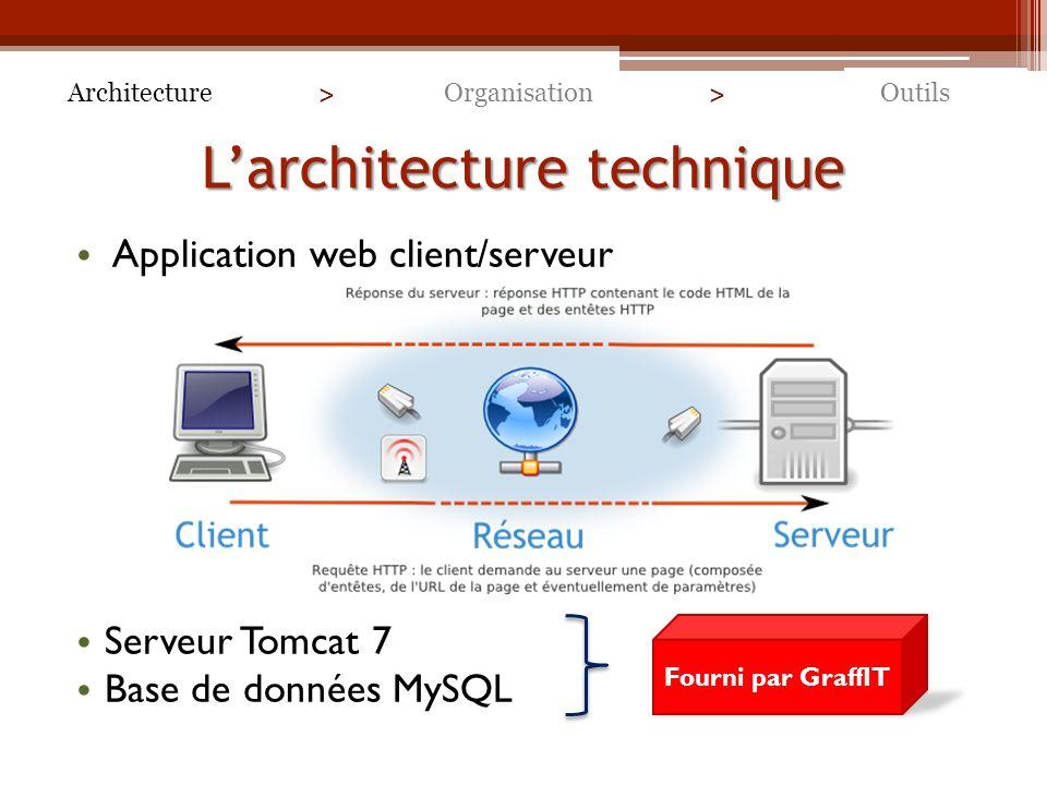 Larchitecture technique Application web client/serveur Serveur Tomcat 7 Base de données MySQL ArchitectureOutilsOrganisation > > Fourni par GraffIT