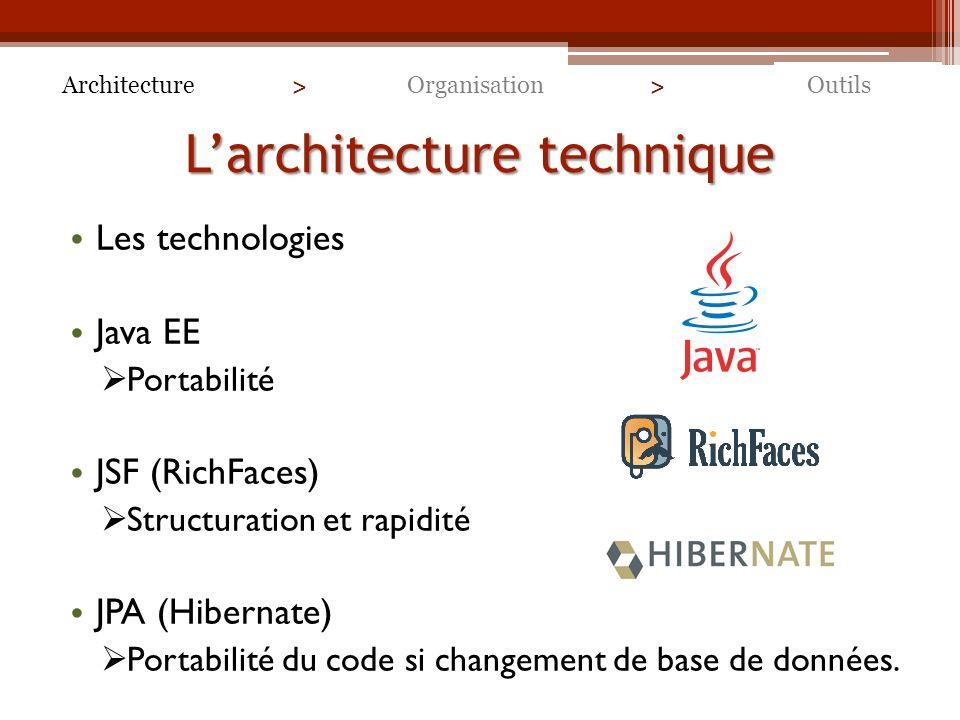 Larchitecture technique Les technologies Java EE Portabilité JSF (RichFaces) Structuration et rapidité JPA (Hibernate) Portabilité du code si changement de base de données.
